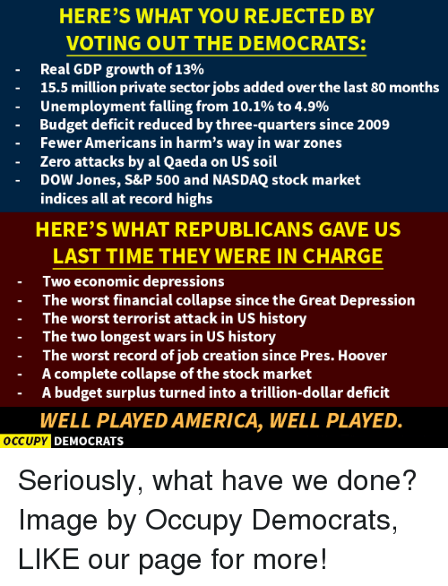 Memes, The Worst, and Zero: HERE'S WHAT YOU REJECTED BY  VOTING OUT THE DEMOCRATS:  Real GDP growth of 13%  15.5 million private sector jobs added over the last 80 months  Unemployment falling from 10.1% to 4.9%  Budget deficit reduced by three-quarters since 2009  Fewer Americans in harm's way in war zones  Zero attacks by al Qaeda on US soil  Dow Jones, S&P 500 and NASDAQ stock market  indices all at record highs  HERE'S WHAT REPUBLICANS GAVE US  LAST TIME THEY WERE IN CHARGE  Two economic depressions  The worst financial collapse since the Great Depression  The worst terrorist attack in US history  The two longest wars in US history  The worst record of job creation since Pres. Hoover  A complete collapse of the stock market  A budget surplus turned into a trillion-dollar deficit  WELL PLAYED AMERICA, WELL PLAYED.  OCCUPY DEMOCRATS Seriously, what have we done?  Image by Occupy Democrats, LIKE our page for more!
