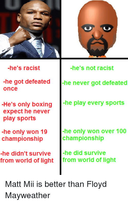 Anaconda, Boxing, and Floyd Mayweather: -he's racist  -he's not racist  -he got defeated -he never got defeated  once  -he play every sports  -He's only boxing  expect he never  play sports  he only won 19-he only won over 100  championship  championship  he didn't survive -he did survive  rom world of lightfrom world of light