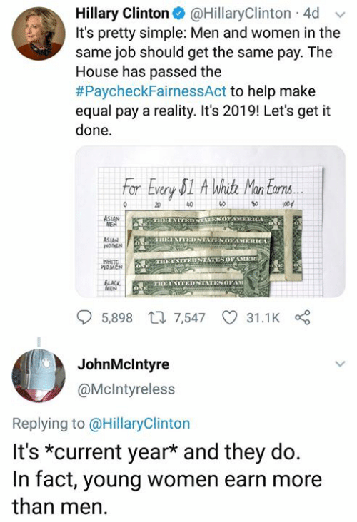 Asian, Hillary Clinton, and Memes: Hillary Clinton@HillaryClinton 4d  It's pretty simple: Men and women in the  same job should get the same pay. The  House has passed the  #PaycheckFairnessAct to help make  equal pay a reality. It's 2019! Let's get it  done.  For Evry 1 A Whuh Man Earn.  orvery S1 A Whit Man tarn  20  40  80  ASI  ASIAN  NOMEN  ESOFSIER  EL  NOMEN  DSTATESOPA  5,898 t 7,547 31.1K  JohnMclntyre  @McIntyreless  Replying to @HillaryClinton  It's *current year* and they do  In fact, young women earn more  than men.