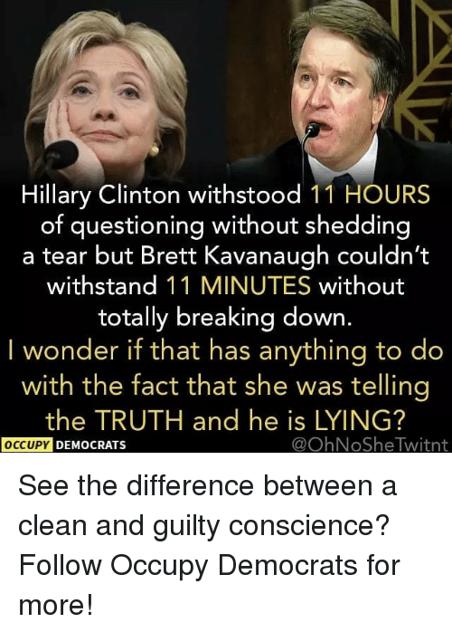 Hillary Clinton, Memes, and Conscience: Hillary Clinton withstood 11 HOURS  of questioning without shedding  a tear but Brett Kavanaugh couldn't  withstand 11 MINUTES without  totally breaking down  I wonder if that has anything to do  with the fact that she was telling  the TRUTH and he is LYING?  OCCUPY  DEMOCRATS  @OhNoShe Twitnt See the difference between a clean and guilty conscience? Follow Occupy Democrats for more!