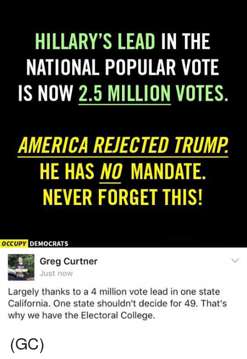 College, Memes, and California: HILLARY'S LEAD IN THE  NATIONAL POPULAR VOTE  IS NOW 2.5 MILLION VOTES  AMERICA REJECTED TRUMP  HE HAS NO MANDATE  NEVER FORGET THIS!  OCCUPY DEMOCRATS  Greg Curtner  Just now  Largely thanks to a 4 million vote lead in one state  California. One state shouldn't decide for 49. That's  why we have the Electoral College. (GC)