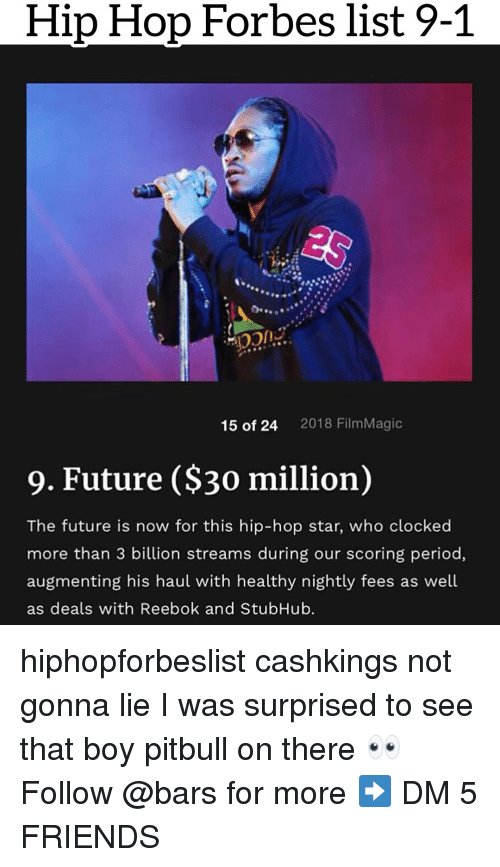 Friends, Future, and Memes: Hip Hop Forbes list 9-1  O!  15 of 24  2018 FilmMagic  9. Future ($30 million)  The future is now for this hip-hop star, who clocked  more than 3 billion streams during our scoring period,  augmenting his haul with healthy nightly fees as well  as deals with Reebok and StubHub. hiphopforbeslist cashkings not gonna lie I was surprised to see that boy pitbull on there 👀 Follow @bars for more ➡️ DM 5 FRIENDS