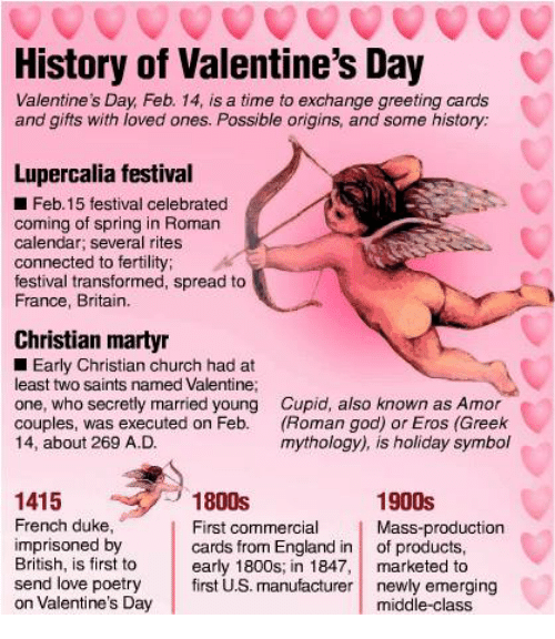 an analysis of the origins of the celebration of valentines day Video analysis for valentine's day video january 01, 0001     learn about the origins of valentine's day.