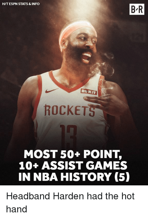Espn, Nba, and Games: HIT ESPN STATS & INFO  B R  Re KIT  ROCKETS  MOST 50+ POINT,  10+ ASSIST GAMES  IN NBA HISTORY (5) Headband Harden had the hot hand