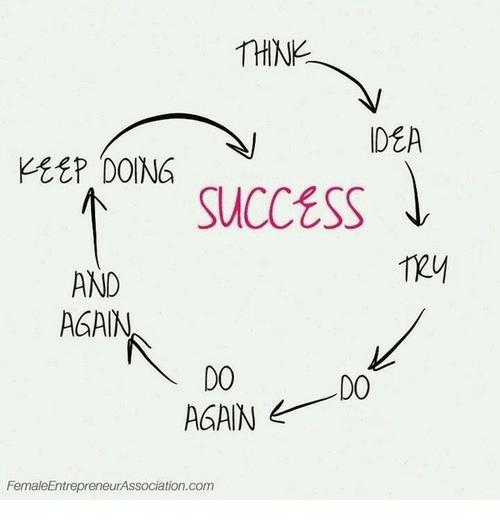Success, Dea, and Com: HNK  DEA  KEEP DOING  SucCESS  T2y  AND  AGAIN  DO  AGAIN ←-00  FemaleEntrepreneurAssociation.com