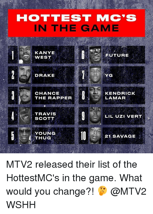Lil Uzi Vert: HOOTTEST MMCC's  IN THE GAME  KANYE  FUTURE  WEST  DRAKE  CHANCE  KENDRICK  LAMAR  THE RAPPER  TRAVIS  LIL UZI VERT  SCOTT  YOUNG  21, SAVAGE  THUG MTV2 released their list of the HottestMC's in the game. What would you change?! 🤔 @MTV2 WSHH