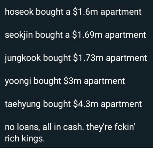 Jungkook: hoseok bought a $1.6m apartment  seokjin bought a $1.69m apartment  jungkook bought $1.73m apartment  yoongi bought $3m apartment  taehyung bought $4.3m apartment  no loans, all in cash. they're fckin'  rich kings.