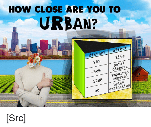 Life, Reddit, and Urban: HOW CLOSE ARE YOU TO  URBAN?  distan?effect  yes  life  petal  500disgust  impaired  vegetal  1200  brief  no  extinction [Src]