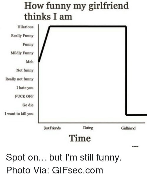 Dating, Friends, and Funny: How funny my girlfriend  thinks I am  Hilarious  Really Funny  Funny  Mildly Funny  Meh  Not funny  Really not funny  Ihate you  FUCK OFF  Go die  I want to kill you  Just Friends  Dating  Girlfriend  Time Spot on... but I'm still funny. Photo Via: GIFsec.com