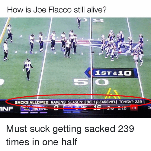 Alive, Memes, and Raven: How is Joe Flacco still alive?  1ST &1 CD  SACKS ALLOWED RAVENS SEASON: 296.1 [LEADS NFLj TONIGHT: 239  INC  MNF  O. LO  DAL Must suck getting sacked 239 times in one half