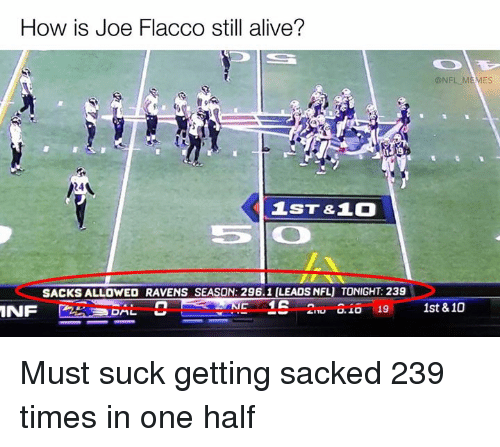 Alive, Nfl, and Raven: How is Joe Flacco still alive?  24  SACKS ALLOWED RAVENS SEASON: 296.1 [LEADS NFL TONIGHT: 239  INC  MNF  19  DAL  NFL M  1st & 10 Must suck getting sacked 239 times in one half