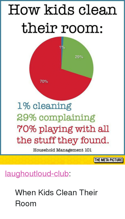 "Club, Tumblr, and Blog: How kids clean  their room:  1%  29%  70%  1% cleaning  29% complaining  70% playing with all  the stuff they found.  Household Management 101  THE META PICTURE <p><a href=""http://laughoutloud-club.tumblr.com/post/154462364632/when-kids-clean-their-room"" class=""tumblr_blog"">laughoutloud-club</a>:</p>  <blockquote><p>When Kids Clean Their Room</p></blockquote>"