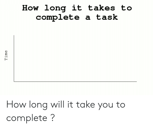 How, Will, and You: How long it takes to  complete a task How long will it take you to complete ?