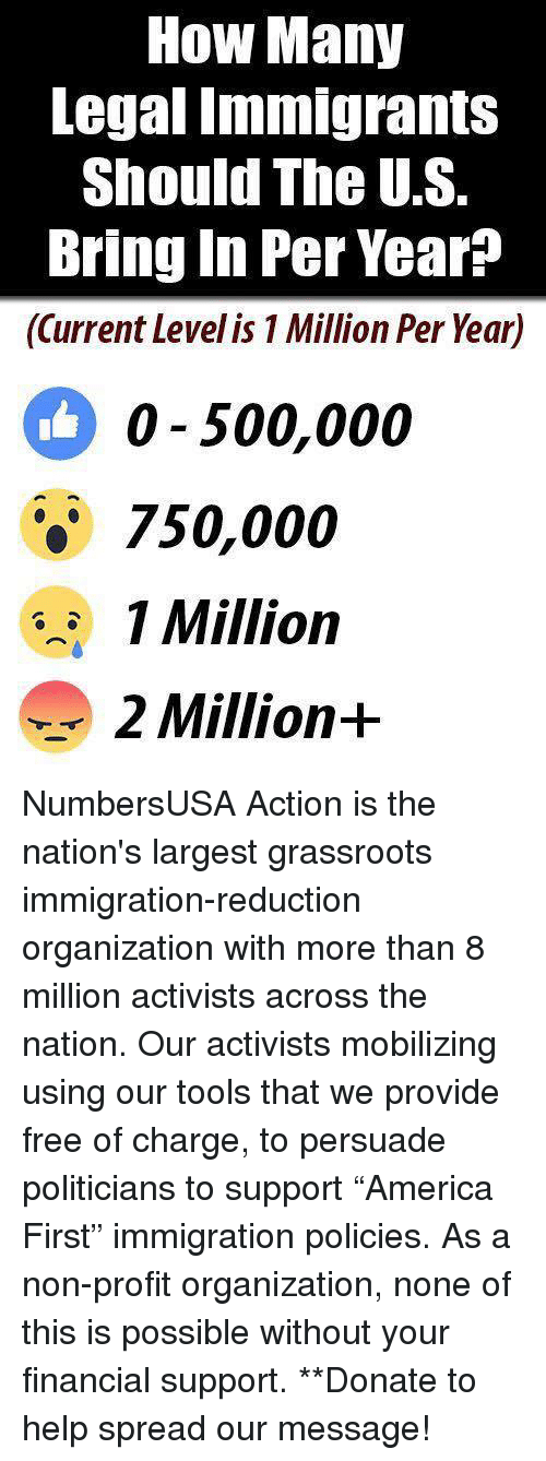 """Memes, Free, and Help: How Many  Legal Tmmigrants  Should The U.S.  Bring In Per Year?  (Current Level is 1 Million Per Year)  0 500,000  750,000  1 Million  2 Million+ NumbersUSA Action is the nation's largest grassroots immigration-reduction organization with more than 8 million activists across the nation. Our activists mobilizing using our tools that we provide free of charge, to persuade politicians to support """"America First"""" immigration policies. As a non-profit organization, none of this is possible without your financial support. **Donate to help spread our message!"""