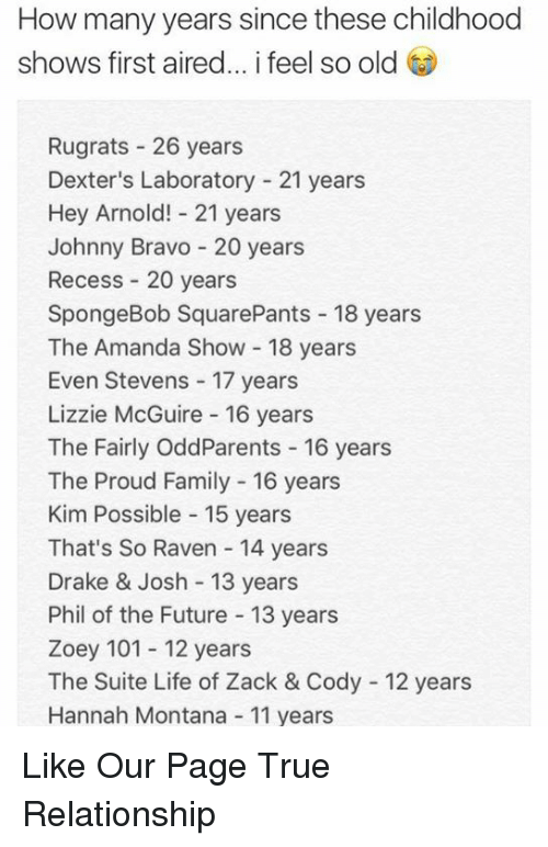 Drake, Drake & Josh, and Family: How many years since these childhood  shows first aired... i feel so old  Rugrats 26 years  Dexter's Laboratory 21 years  Hey Arnold! 21 years  Johnny Bravo 20 years  Recess 20 years  SpongeBob SquarePants 18 years  The Amanda Show 18 years  Even Stevens 17 years  Lizzie McGuire 16 years  The Fairly OddParents 16 years  The Proud Family 16 years  Kim Possible 15 years  That's So Raven 14 years  Drake & Josh 13 years  Phil of the Future 13 years  Zoey 101 12 years  The Suite Life of Zack & Cody 12 years  Hannah Montana 11 years Like Our Page True Relationship