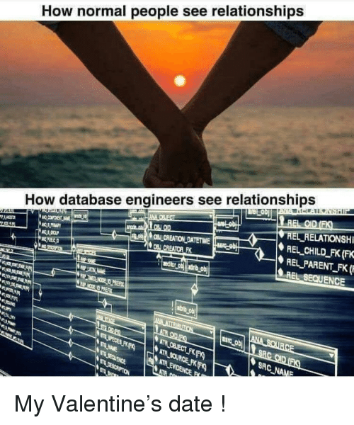 Relationships, Date, and How: How normal people see relationships  How database engineers see relationships  REL-RELATİONSHI  ◆ REL-CHILD-FK (FK  REL,PARENT FK(  REL SEQUENCE My Valentine's date !