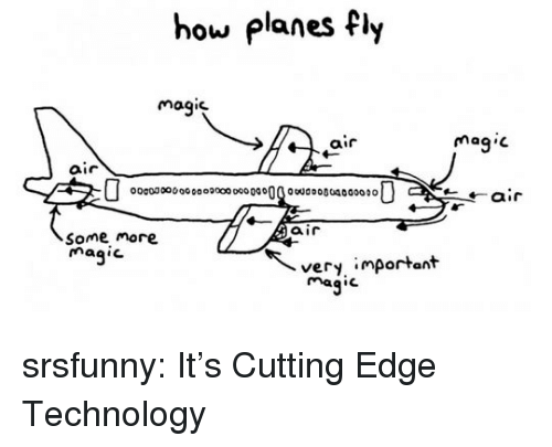 Some More, Tumblr, and Blog: how planes fly  he  air  mag.  air  oo00004oDL4000000  air  Some more  very, important  maqic srsfunny:  It's Cutting Edge Technology