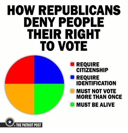 Alive, Memes, and 🤖: HOW REPUBLICANS  DENY PEOPLE  THEIR RIGHT  TO VOTE  REQUIRE  CITIZENSHIP  REQUIRE  IDENTIFICATION  MUST NOT VOTE  MORE THAN ONCE  MUST BE ALIVE  THE PATRIOT POST