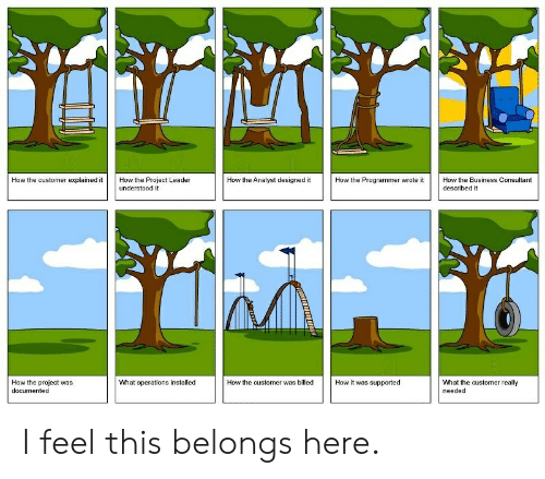 Business, Programmer Humor, and How: How the Analyst designed it  How the customer explained it  How the Project Leader  How the Programmer wrote it  How the Business Consultant  understood it  described it  How it was supported  How the project was  documented  What the customer really  What operations installed  How the customer was billed  needed I feel this belongs here.
