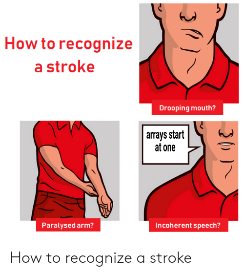 How To, How, and Stroke: How to recognize  a stroke  Drooping mouth?  arrays start  at one  Paralysed arm?  Incoherent speech? How to recognize a stroke