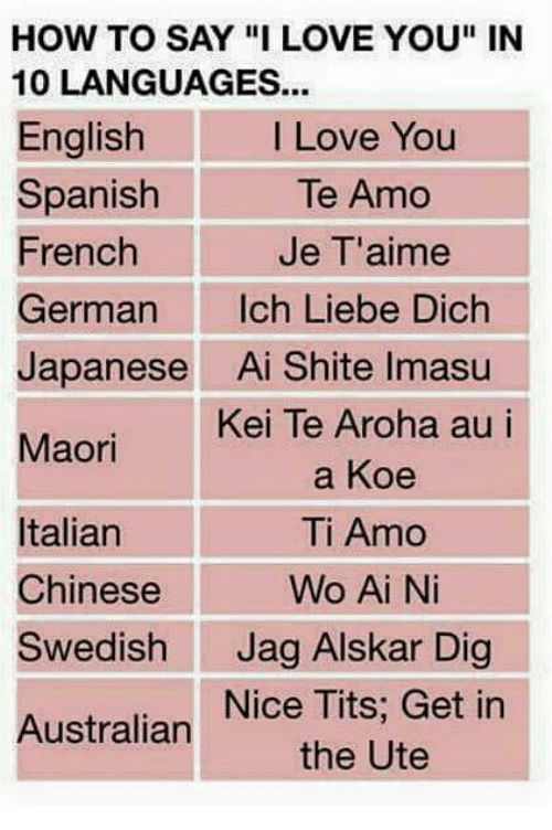 How To Say I Love You In 10 Languages Englishi Love You Spanish