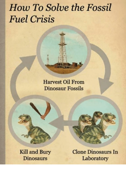 Dinosaur, Memes, and Dinosaurs: How To Solve the Fossil  Fuel Crisis  Harvest Oil From  Dinosaur Fossils  Kill and Bury  Clone Dinosaurs In  Dinosaurs  Laboratory