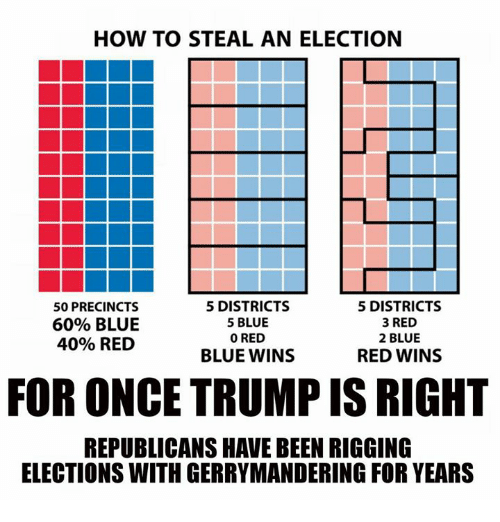 Memes, Blue, and How To: HOW TO STEAL AN ELECTION  5 DISTRICTS  5 DISTRICTS  50 PRECINCTS  3 RED  5 BLUE  60% BLUE  0 RED  2 BLUE  40% RED  BLUE WINS  RED WINS  FOR ONCE TRUMP ISRIGHT  REPUBLICANS HAVE BEEN RIGGING  ELECTIONS WITH GERRYMANDERING FOR YEARS