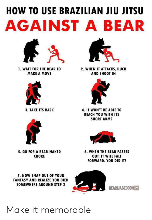 Rear: HOW TO USE BRAZILIAN JIU JITSU  AGAINST A BEAR  1. WAIT FOR THE BEAR TO  2. WHEN IT ATTACKS, DUCK  AND SHOOT IN  MAKE A MOVE  3. TAKE ITS BACK  4. IT WON'T BE ABLE TO  REACH YOU WITH ITS  SHORT ARMS  5. GO FOR A REAR-NAKED  6. WHEN THE BEAR PASSES  CHOKE  OUT, IT WILL FALL  FORWARD. YOU DID IT!  7. NOW SNAP OUT OF YOUR  FANTASY AND REALIZE YOU DIED  SOMEWHERE AROUND STEP 2  BEARMAGEDDON Make it memorable