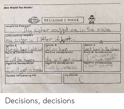 Ted, Information, and Decisions: How Would You Dedde?  I-  ( % , | DECISIONS I MAKE  what's the Problem?  me in the nose  Sishero  Information Needed  ma Sistem lo  Option C  option 8  ion  Positive Consequences  Positive Consequences  Positive Consequences  L aet is ted  Negetive Consepuences  Negative Consequences  Negative Consequehces  CC An  My Choice  Factors Influeneing Me Decisions, decisions