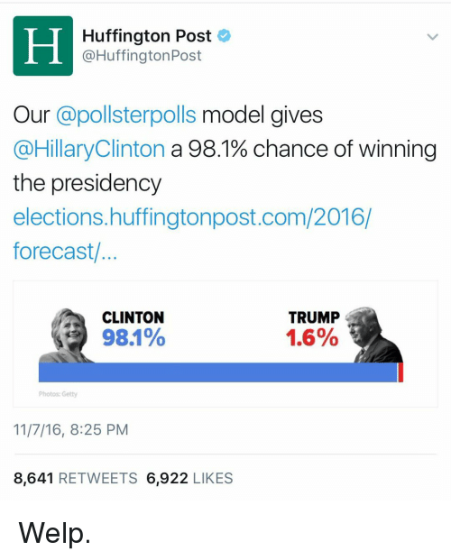 Forecast, Huffington, and Huffington Post: Huffington Post  @HuffingtonPost  Our @pollsterpolls model gives  @HillaryClinton a 98.1% chance of winning  the presidency  elections.huffingtonpost.com/2016/  forecast/..  CLINTON  98.1%  TRUMP  1.6%  Photos: Getty  11/7/16, 8:25 PM  8,641 RETWEETS 6,922 LIKES <p>Welp.</p>