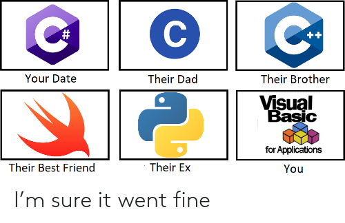 fine: I'm sure it went fine