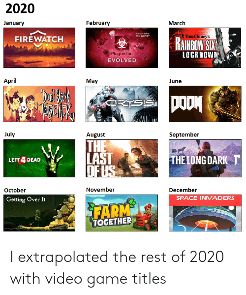 video game: I extrapolated the rest of 2020 with video game titles