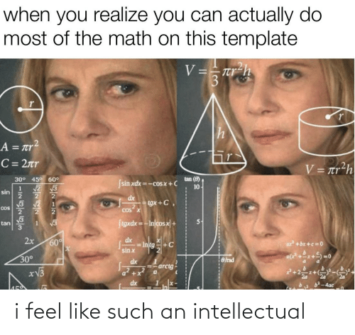 An Intellectual: i feel like such an intellectual