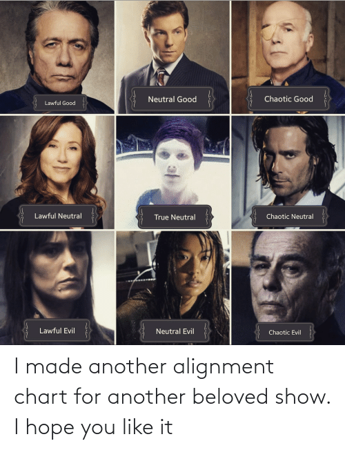 beloved: I made another alignment chart for another beloved show. I hope you like it