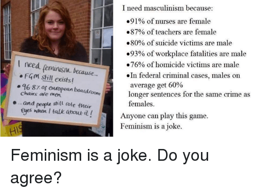 Crime, Feminism, and Game: I need masculinism because:  91% of nurses are female  .87% of teachers are female  .80% of suicide victims are male  .93% of workplace fatalities are male  I need because  FGM still exists!  .76% of homicide victims are male  .In federal criminal cases, males on  q6-87 or european boardroom  average get 60%  the same crime as  chairs are longer sentences for e and people still dole tueur  females.  eyes when I talk about it!  Anyone can play this game.  Feminism is a joke. Feminism is a joke. Do you agree?