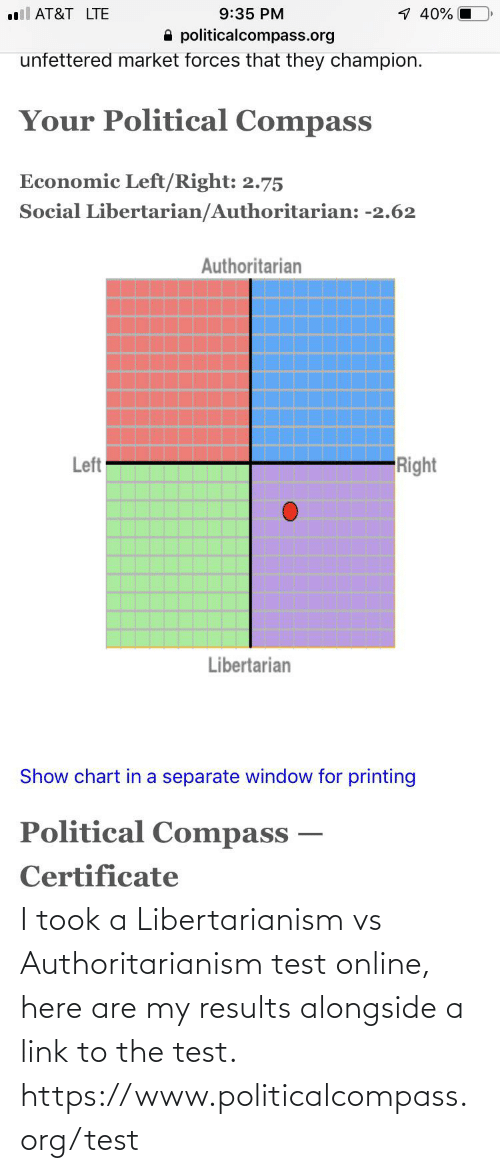 Libertarianism: I took a Libertarianism vs Authoritarianism test online, here are my results alongside a link to the test. https://www.politicalcompass.org/test