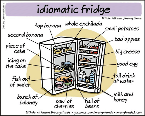Atkinson: idiomatic fridge  Tohn Atkinson, Wrong Hands  Whole enchilada  small potatoes  second banana  bad apples  piece of  big cheese  good egg  cake  cing on  the cake  fish out  of water  tall drink  of water  milk and  bunch of  baloney cherries beans  bowl of full ofhoney  Tohn Atkinson, Wrong Hands gocomics.comlwrong-hands wronghands1.com