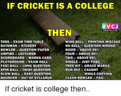 College, Memes, and Bowling: IF CRICKET IS A COLLEGE  RVC J  THEN  WWW, RVCJ.COM  WIDE BALL PRINTING MISTAKE  TOSS EXAM TIME TABLE  NO BALL QUESTION WRONG  BATSMAN STUDENT  BOWLER QUESTION PAPER  SIXER ABOVE 90%  UMPIRE-LECTURER  FOUR ABOVE 80%  SCOREBOARD  MARKS CARD  TWO ABOVE 60%  PLAYGROUND  EXAM HALL  SINGLE JUST PASS  FAST BALL LONG QUESTION  FREE HIT GRACE MARKS  SPIN BALL TWIST QUESTION  RUN OUT CAUGHT  SLOW BALL EASY QUESTION  WHILE COPYING  CLEAN BOWLED  FAIL  BOUNCER OUT OF SYLLABUS If cricket is college then..