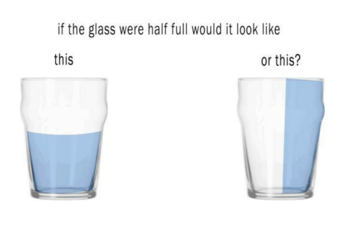Glass, Look, and This: if the glass were half full would it look like  IS  or this?
