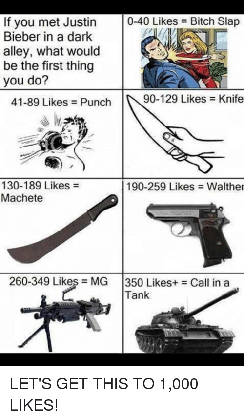 Bitch, Dank, and Mets: If you met Justin  0-40 Likes Bitch Slap  Bieber in a dark  alley, what would  be the first thing  you do?  41-89 Likes Punch  90-129 Likes Knife  130-189 Likes  190-259 Likes Walther  Machete  260-349 Likes MG  350 Likes Call in a  Tank LET'S GET THIS TO 1,000 LIKES!