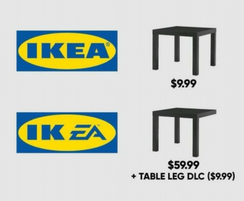 Ikea, Table, and Dlc: IKEA  $999  KEA  $59.99  TABLE LEG DLC ($999)  E E