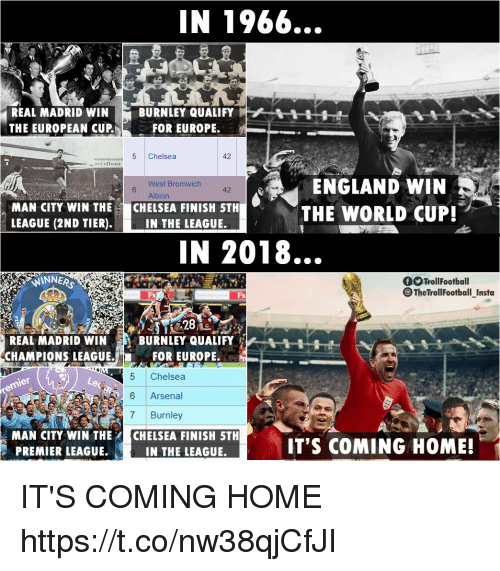 Arsenal, Chelsea, and England: IN 1966.  REAL MADRID WIN  THE EUROPEAN CUP.  BURNLEY QUALIFY  FOR EUROPE.  5 Chelsea  42  arVellous  ENGLAND WIN  THE WORLD CUP!  West Bromwich  Albion  6  42  MAN CITY WIN THE CHELSEA FINISH 5TH  LEAGUE (2ND TIER).IN THE LEAGUE  IN 2018.  WINNEA  OOTrollFootball  Fx  Px  TheTrollFootball_Insta  281  REAL MADRID WINBURNLEY QUALIFY  CHAMPIONS LEAGUE.FOR EUROPE.  5 Chelsea  6 Arsenal  7 Burnley  MAN CITY WIN THE / CHELSEA FINISH 5TH!  PREMIER LEAGUE.  IT'S COMING HOME!  IN THE LEAGUE. IT'S COMING HOME https://t.co/nw38qjCfJI