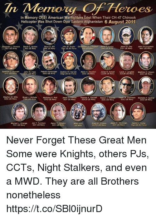 Memes, Lost, and Army: In Memoy Of Heroes  In Memory Of 31 American Warfighters Lost When Their CH-47 Chinook  Helicopter Was Shot Down-Over Eastern Afghanistan 6 August 2011  Alerander J. Bennett  SGT US Army  Darrik C. Benson  S01 US Navy  Brian R. Bill  OC US Navy  John W.Brown Christopher G. Campbell  TSgt US Air Force SO3 US Nay  R Gartcr  CW5 US Ary  Jared W DayJohn Douangdara  PO1 US Navy  MA1 US Navy  Spencer G. Duncan n W Faas Patrick Hamburger Andrew W. Harvellvin A HoustonJonas B. KelsallLouis J  is Matthew D. Mason  SPC US Army  soC US Navy  SSG US Army  SSgt US Air Force  SOC US Navy  LCDR US Navy  SOCM US Navy  SOC US Navy  Stephon M. Mills  SOC US Navy  H. Null Jesse D. Pltman Thomas A Rtz Robert  Bryan J. Nichols Nicholas  R  Heath M. Robinson Nicholas P Spehar  2 US Army  CPO US Navy  S01 US Navy  SOCS US Navy  SOC US Navy  SOC US Navy  SO2 US Navy  Michael J. Strange Jon T. Tumilson Aaron C. Vaughn  S01 US Navy  MWD Bart  US Navy  Kraig M.VickersJason R. WorkmanDaniel L Zerbe  s01 US Navy  PO1 US Navy  S01 US Navy  O US Navý  TSpt US Air Force Never Forget These Great Men  Some were Knights, others PJs, CCTs, Night Stalkers, and even a MWD. They are all Brothers nonetheless https://t.co/SBl0ijnurD