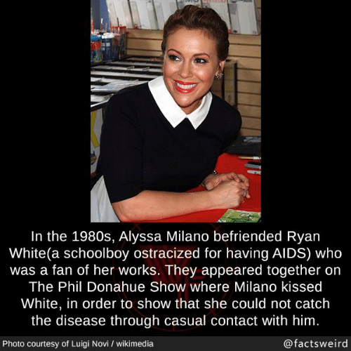 Memes, White, and Schoolboy: In the 1980s, Alyssa Milano befriended Ryan  White(a schoolboy ostracized for having AIDS) who  was a fan of her works. They appeared together on  The Phil Donahue Show where Milano kissed  White, in order to show that she could not catch  the disease through casual contact with him  Photo courtesy of Luigi Novi I wikimedia  @factsweird