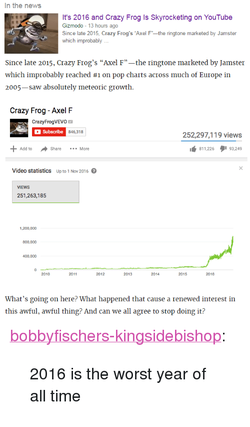 """Its 2016: In the news  It's 2016 and Crazy Frog Is Skyrocketing on YouTube  Gizmodo - 13 hours ago  Since late 2015, Crazy Frog's Axel F-the ringtone marketed by Jamster  which improbably   Since late 2015, Crazy Frog's """"Axel F""""-the ringtone marketed by Jamster  which improbably reached #1 on pop charts across much of Europe in  2005-saw absolutely meteoric growth  Crazy Frog - Axel F  CrazyFrogVEVO  Subscribe  846,318  252,297,119 view:s  Add toShare  811,226 יי93,249  Video statistics up to 1 Nov 2016  VIEWS  251,263,185  1,200,000  800,000  400,000  2010  2011  2012  2013  2014  2015  2016  What's going on here? What happened that cause a renewed interest in  this awful, awful thing? And can we all agree to stop doing it? <p><a class=""""tumblr_blog"""" href=""""http://bobbyfischers-kingsidebishop.tumblr.com/post/152728311053"""" target=""""_blank"""">bobbyfischers-kingsidebishop</a>:</p> <blockquote> <p>2016 is the worst year of all time<br/></p> </blockquote>"""