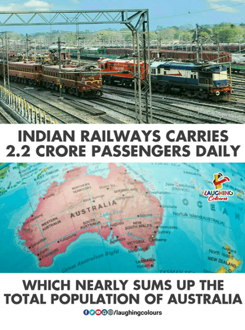 Australia, Indian, and Australian: INDIAN RAILWAYS CARRIES  2.2 CRORE PASSENGERS DAILY  LAUGHING  AUSTRALIA  Nofolk  ht  Australian By  WHICH NEARLY SUMS UP THE  TOTAL POPULATION OF AUSTRALIA  0OOO/laughingcolours