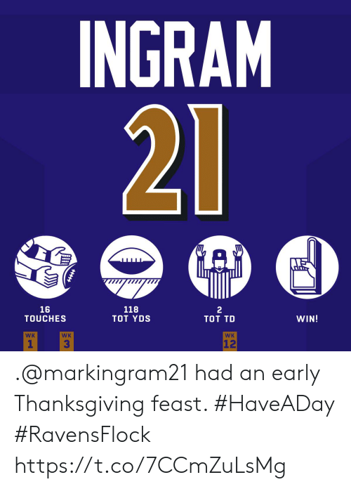 Memes, Thanksgiving, and 🤖: INGRAM  21  118  TOT YDS  16  TOUCHES  2  TOT TD  WIN!  WK  WK  WK  12  1  3 .@markingram21 had an early Thanksgiving feast. #HaveADay #RavensFlock https://t.co/7CCmZuLsMg