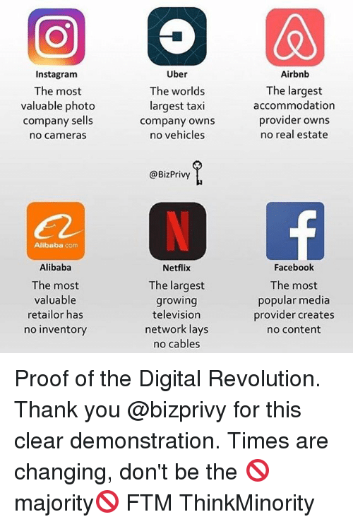 Facebook, Instagram, and Lay's: Instagram  The most  valuable photo  company sells  no cameras  Uber  The worlds  largest taxi  company owns  no vehicles  Airbnb  The largest  accommodation  provider owns  no real estate  @BizPrivy  Alibaba com  Alibaba  The most  valuable  retailor has  no inventory  Netflix  The largest  growing  televisiorn  network lays  no cables  Facebook  The most  popular media  provider creates  no content Proof of the Digital Revolution. Thank you @bizprivy for this clear demonstration. Times are changing, don't be the 🚫majority🚫 FTM ThinkMinority