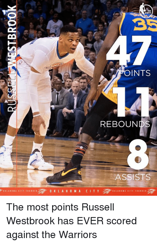 rebounder: INTS  REBOUNDS  ASSIST  O K L A H O M A  CITY The most points Russell Westbrook has EVER scored against the Warriors