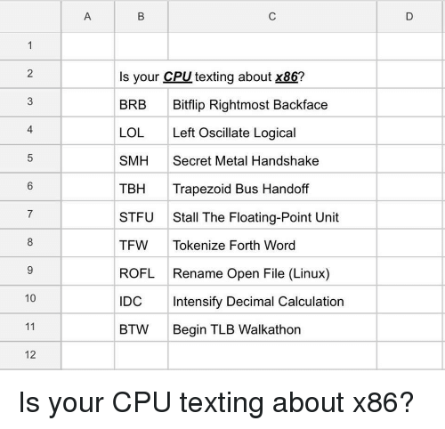 Lol, Smh, and Stfu: Is your GPU texting about x86?  BRB Bitflip Rightmost Backface  LOL Left Oscillate Logical  SMH Secret Metal Handshake  TBH Trapezoid Bus Handof  STFU Stall The Floating-Point Unit  TFW Tokenize Forth Word  ROFL Rename Open File (Linux)  IDC Intensify Decimal Calculation  BTW Begin TLB Walkathon  4  10  12 Is your CPU texting about x86?